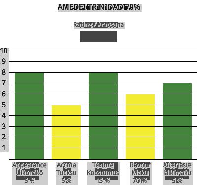 amedei-trinidad-70