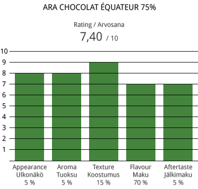 ara-chocolat-equateur-75