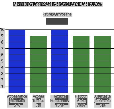 metiisto-bahia-70
