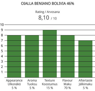 oialla-beni-bolivia-46