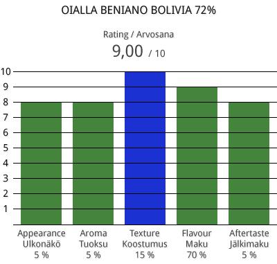 oialla-beniano-bolivia-72