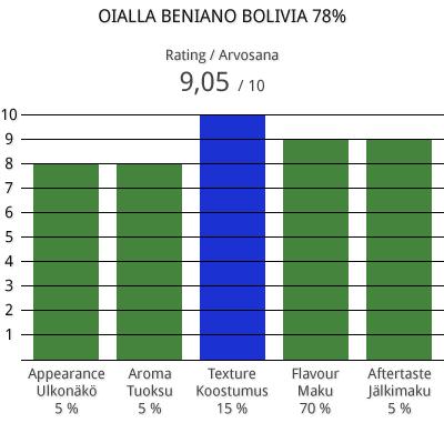 oialla-beniano-bolivia-78