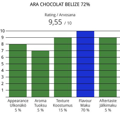 ara-belize-71