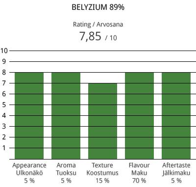 belyziu-89