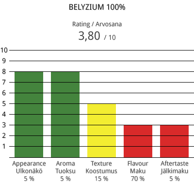 belyzium-100-v2