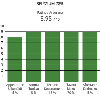 belyzium-78