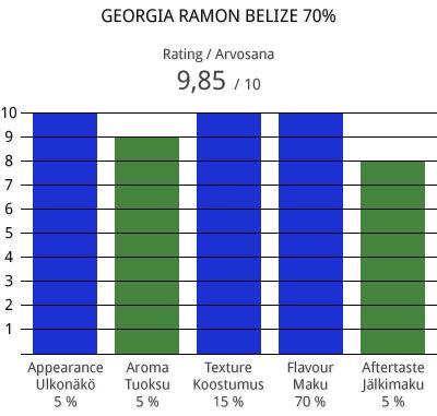 gr-belize-70-pojot