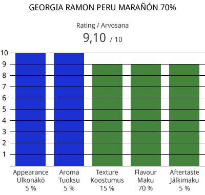 gr-peru-maranon-70