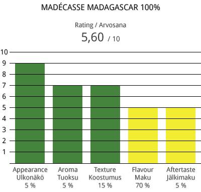 madecasse-mad-100