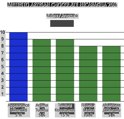 metiisto-nicaragua-70
