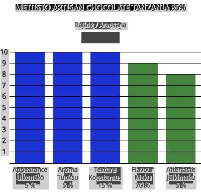 metiisto-tanzania-85