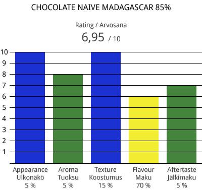 naive-madagas-85