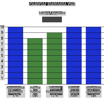 omnom-tanzania-70