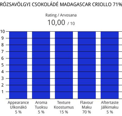 roz-madag-criollo-71