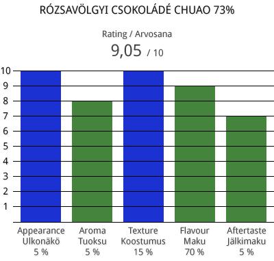 roz-chuao-73