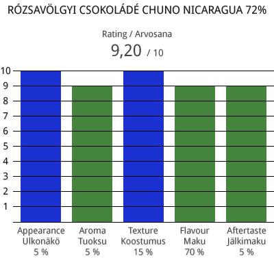 roz-chuno-nicaragua-72