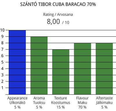 szantotibor-cuba-baracao-70