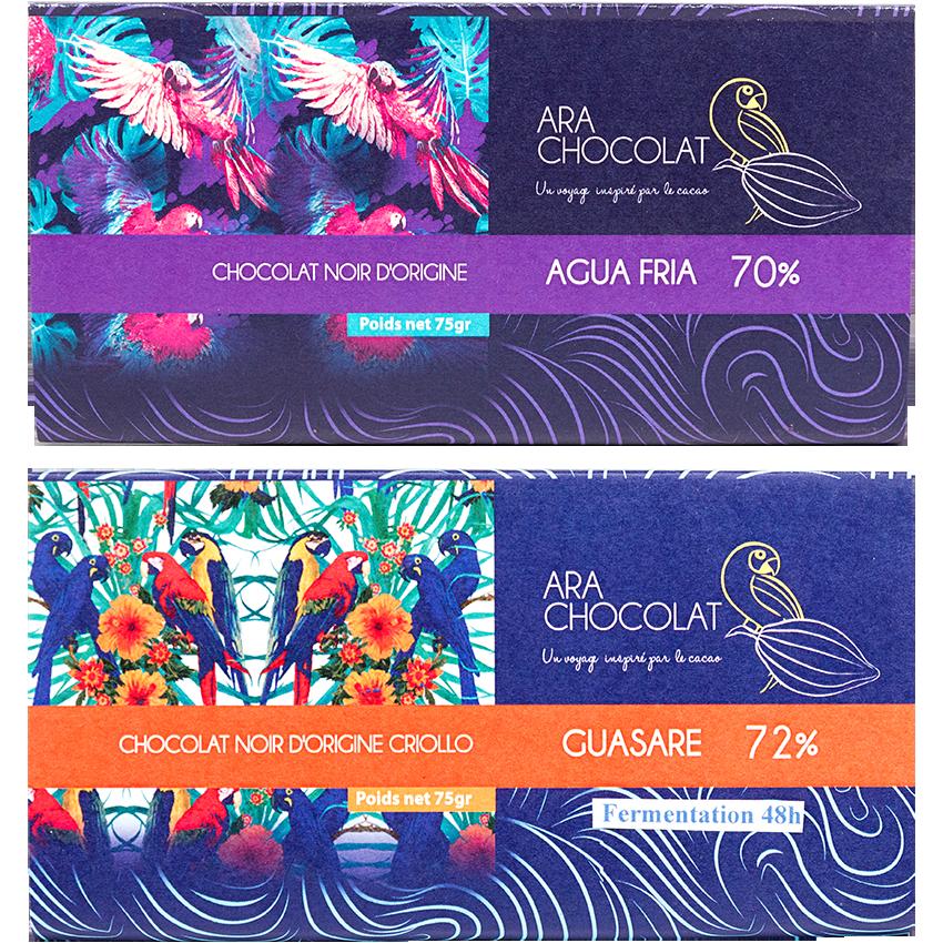 Ara Chocolat tarjouspaketti