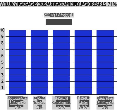 Willie's Cacao Sea salt caramel black pearls 71%