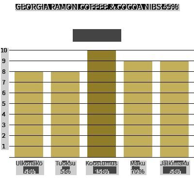Georgia Ramon Coffee & Cocoa Nibs 55%
