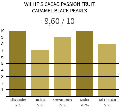 Willie's Cacao passion fruit caramel black pearls