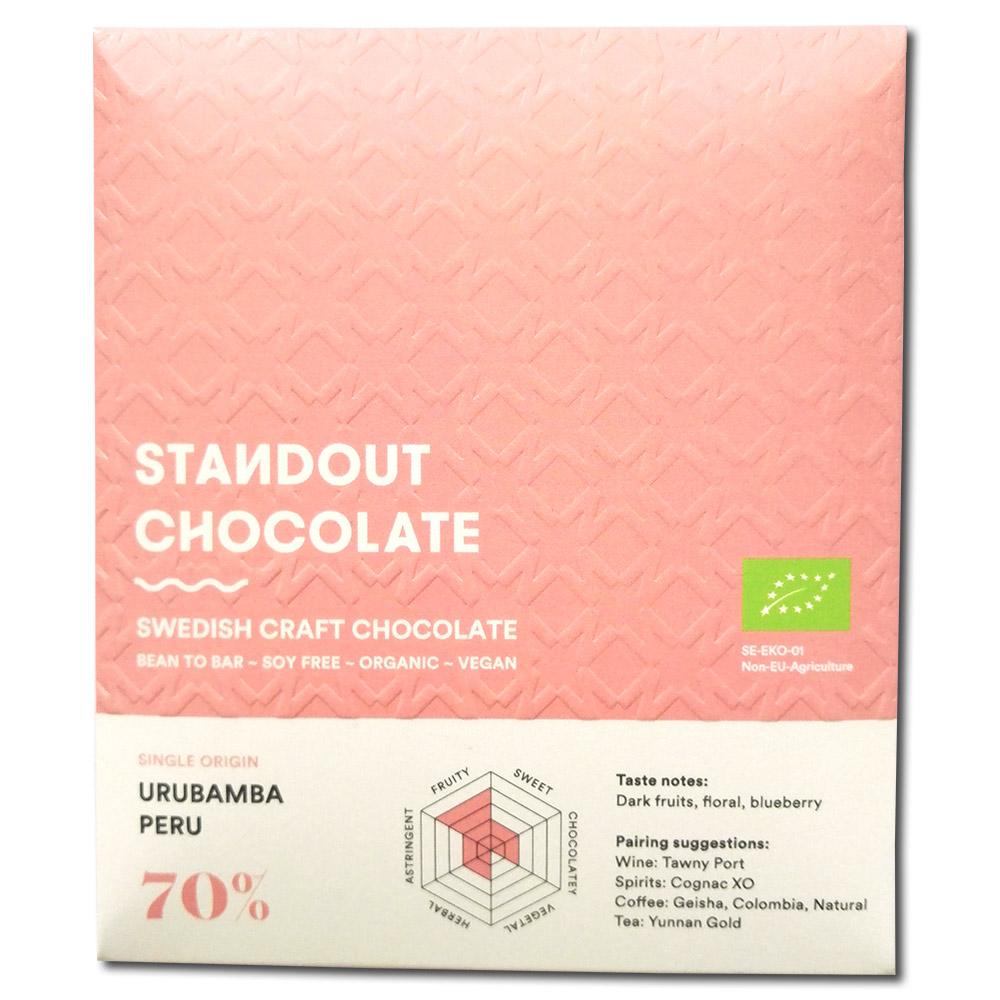 Standout Chocolate Peru Urubamba 70%